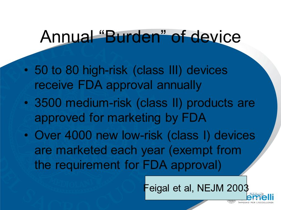 Annual Burden of device 50 to 80 high-risk (class III) devices receive FDA approval annually 3500 medium-risk (class II) products are approved for marketing by FDA Over 4000 new low-risk (class I) devices are marketed each year (exempt from the requirement for FDA approval) Feigal et al, NEJM 2003