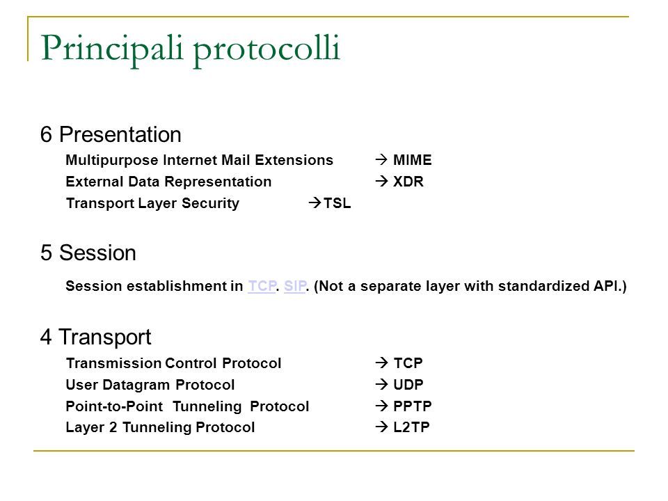 Principali protocolli 6 Presentation Multipurpose Internet Mail Extensions MIME External Data Representation XDR Transport Layer Security TSL 5 Session Session establishment in TCP.