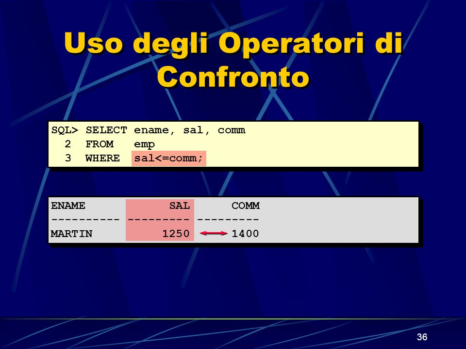 36 Uso degli Operatori di Confronto SQL> SELECT ename, sal, comm 2 FROM emp 3 WHERE sal<=comm; ENAME SAL COMM ---------- --------- --------- MARTIN 1250 1400