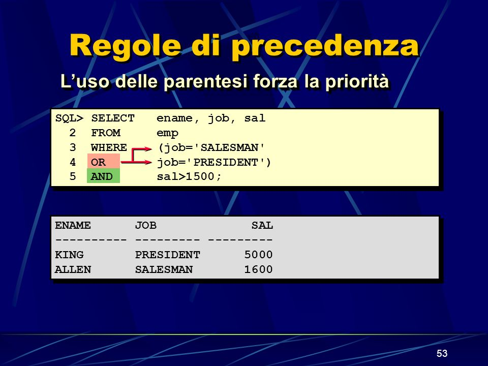 53 Regole di precedenza ENAME JOB SAL ---------- --------- --------- KING PRESIDENT 5000 ALLEN SALESMAN 1600 ENAME JOB SAL ---------- --------- --------- KING PRESIDENT 5000 ALLEN SALESMAN 1600 Luso delle parentesi forza la priorità SQL> SELECT ename, job, sal 2 FROM emp 3 WHERE (job= SALESMAN 4 OR job= PRESIDENT ) 5 AND sal>1500;