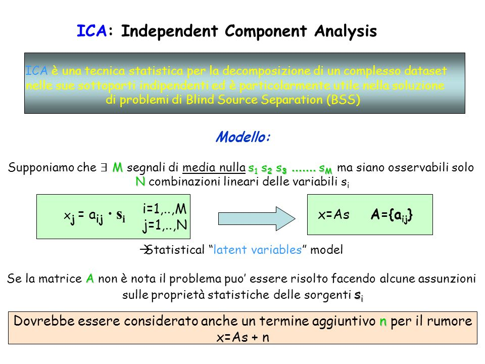 ICA: Independent Component Analysis i=1,..,M j=1,..,N Modello: Ms 1 s 2 s 3.......