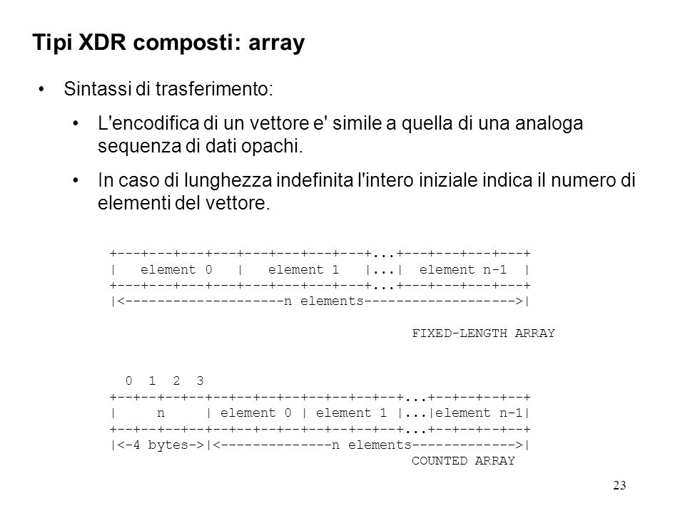 23 Tipi XDR composti: array Sintassi di trasferimento: L encodifica di un vettore e simile a quella di una analoga sequenza di dati opachi.