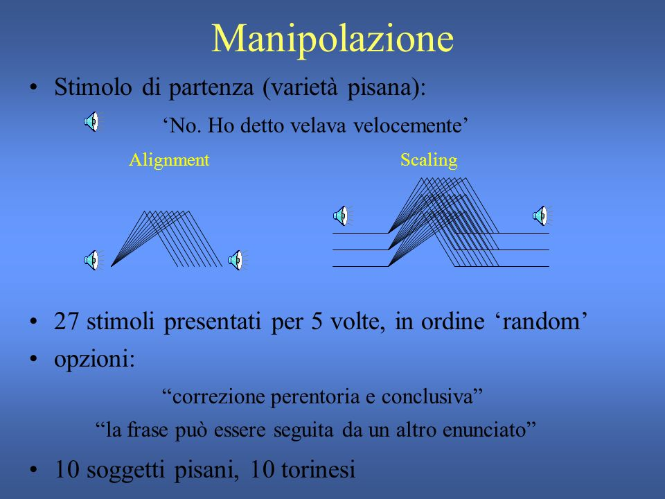 Metodo Manipolazione delle caratteristiche di un enunciato: passaggio da una categoria accentuale allaltra Considerazione dei valori medi della posizione dei target nei due accenti Calcolo delle differenze tra i valori medi Stabilito il numero di passi necessari per passare in modo graduale da un estremo allaltro: –Steps: 8 per alignment, 2 per scaling