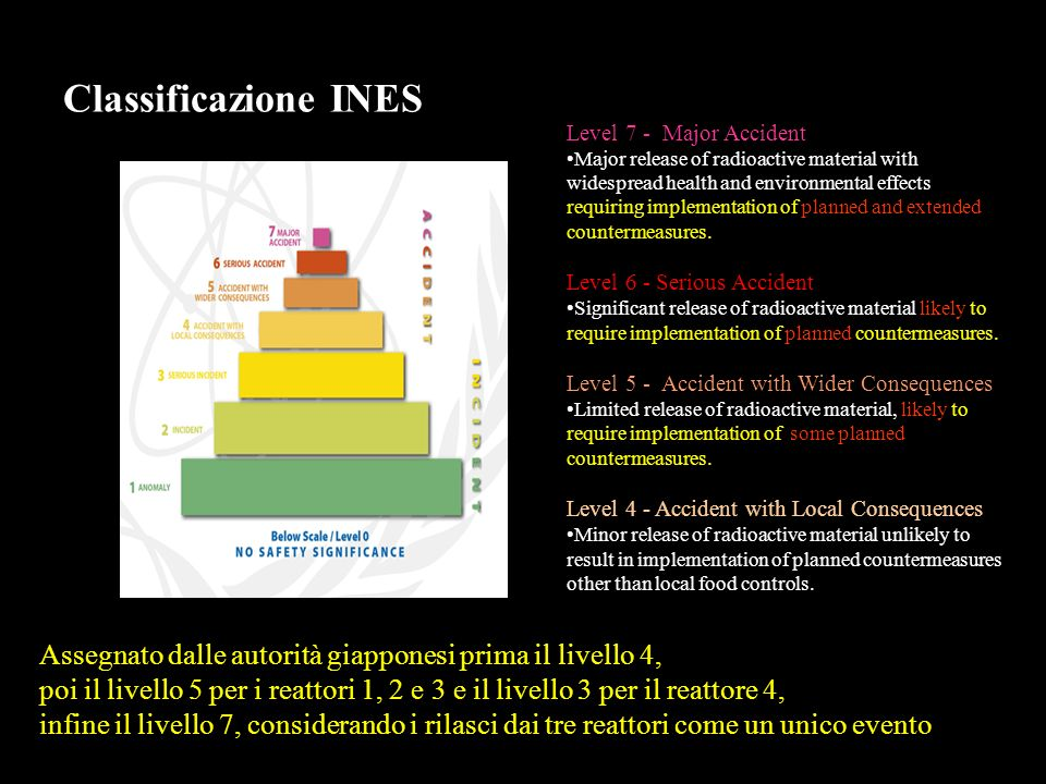 Classificazione INES Level 7 - Major Accident Major release of radioactive material with widespread health and environmental effects requiring implementation of planned and extended countermeasures.