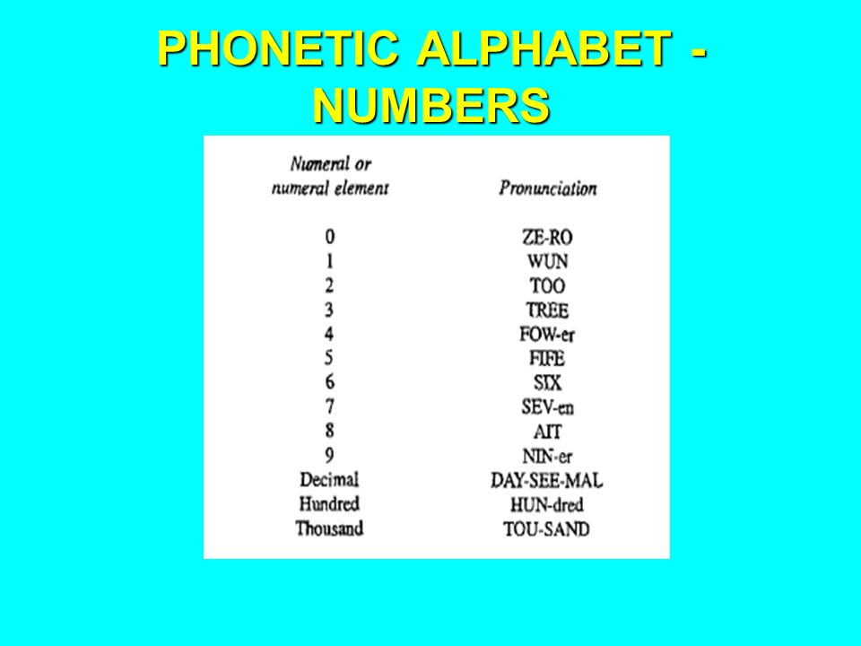 PHONETIC ALPHABET - NUMBERS
