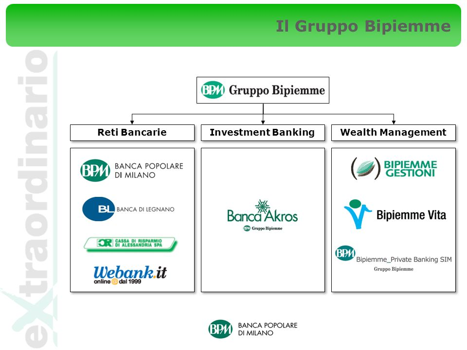 Wealth Management Investment Banking Reti Bancarie Il Gruppo Bipiemme