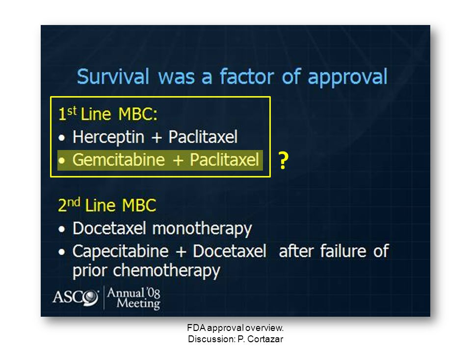 FDA approval overview. Discussion: P. Cortazar