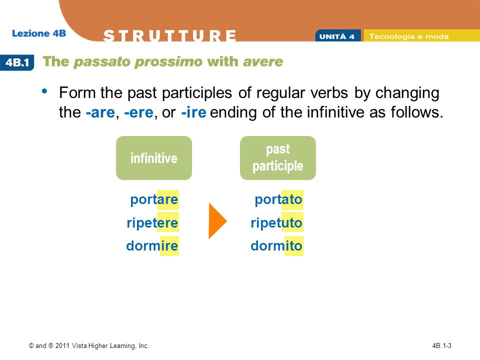 © and ® 2011 Vista Higher Learning, Inc.4B.1-3 Form the past participles of regular verbs by changing the -are, -ere, or -ire ending of the infinitive as follows.