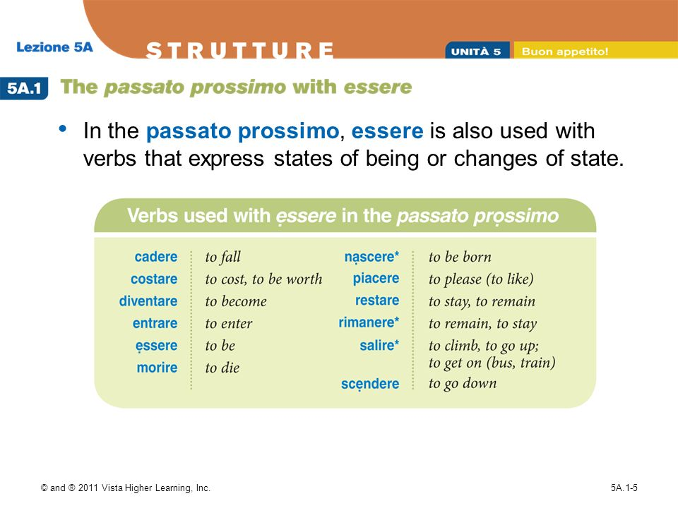 © and ® 2011 Vista Higher Learning, Inc.5A.1-5 In the passato prossimo, essere is also used with verbs that express states of being or changes of state.