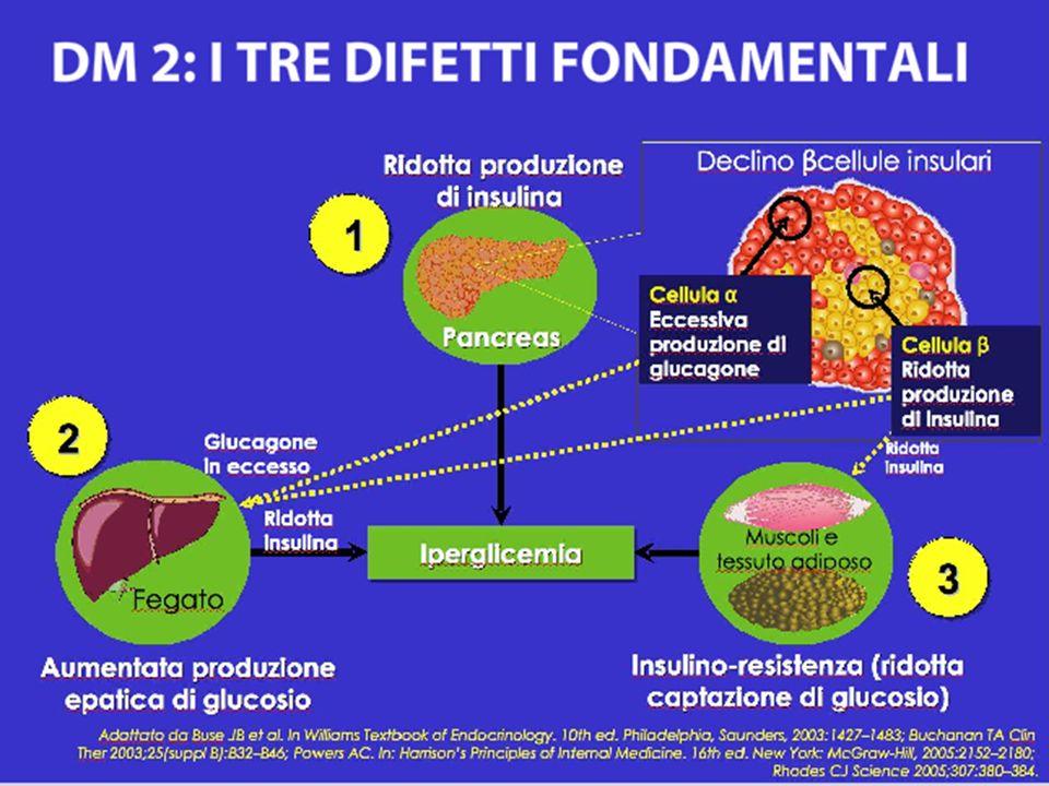 datazione diabete di tipo 1