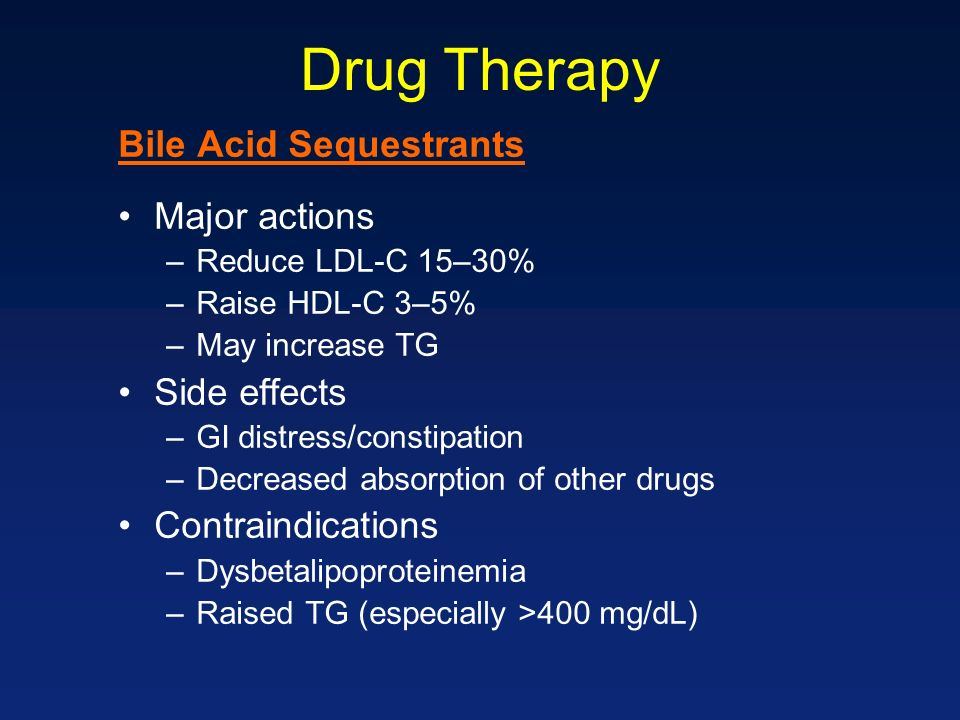 Drug Therapy Bile Acid Sequestrants Major actions –Reduce LDL-C 15–30% –Raise HDL-C 3–5% –May increase TG Side effects –GI distress/constipation –Decreased absorption of other drugs Contraindications –Dysbetalipoproteinemia –Raised TG (especially >400 mg/dL)