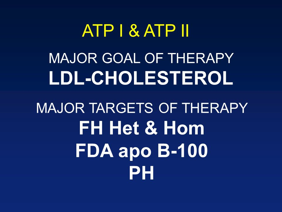 ATP I & ATP II MAJOR GOAL OF THERAPY LDL-CHOLESTEROL MAJOR TARGETS OF THERAPY FH Het & Hom FDA apo B-100 PH