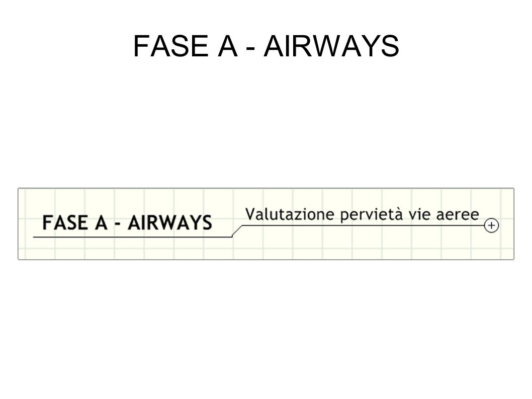 FASE A - AIRWAYS