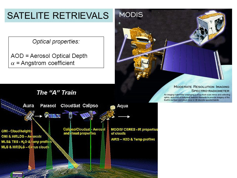 SATELITE RETRIEVALS Optical properties: AOD = Aerosol Optical Depth = Angstrom coefficient