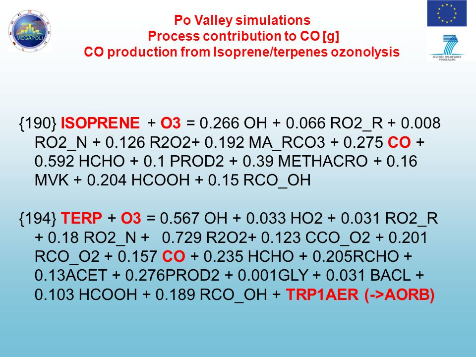 Po Valley simulations Process contribution to CO [g] CO production from Isoprene/terpenes ozonolysis {190} ISOPRENE + O3 = 0.266 OH + 0.066 RO2_R + 0.008 RO2_N + 0.126 R2O2+ 0.192 MA_RCO3 + 0.275 CO + 0.592 HCHO + 0.1 PROD2 + 0.39 METHACRO + 0.16 MVK + 0.204 HCOOH + 0.15 RCO_OH {194} TERP + O3 = 0.567 OH + 0.033 HO2 + 0.031 RO2_R + 0.18 RO2_N +0.729 R2O2+ 0.123 CCO_O2 + 0.201 RCO_O2 + 0.157 CO + 0.235 HCHO + 0.205RCHO + 0.13ACET + 0.276PROD2 + 0.001GLY + 0.031 BACL + 0.103 HCOOH + 0.189 RCO_OH + TRP1AER (->AORB)