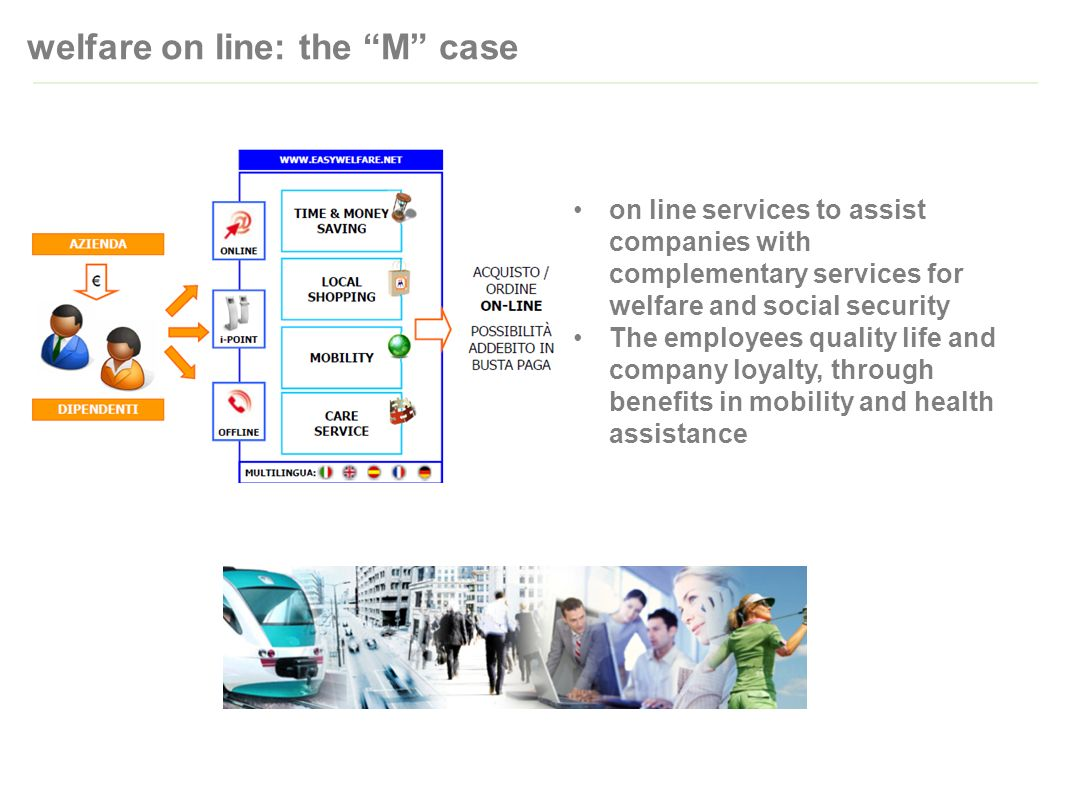 welfare on line: the M case on line services to assist companies with complementary services for welfare and social security The employees quality life and company loyalty, through benefits in mobility and health assistance