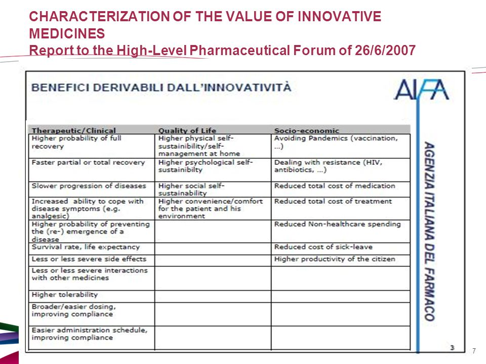 37 CHARACTERIZATION OF THE VALUE OF INNOVATIVE MEDICINES Report to the High-Level Pharmaceutical Forum of 26/6/2007