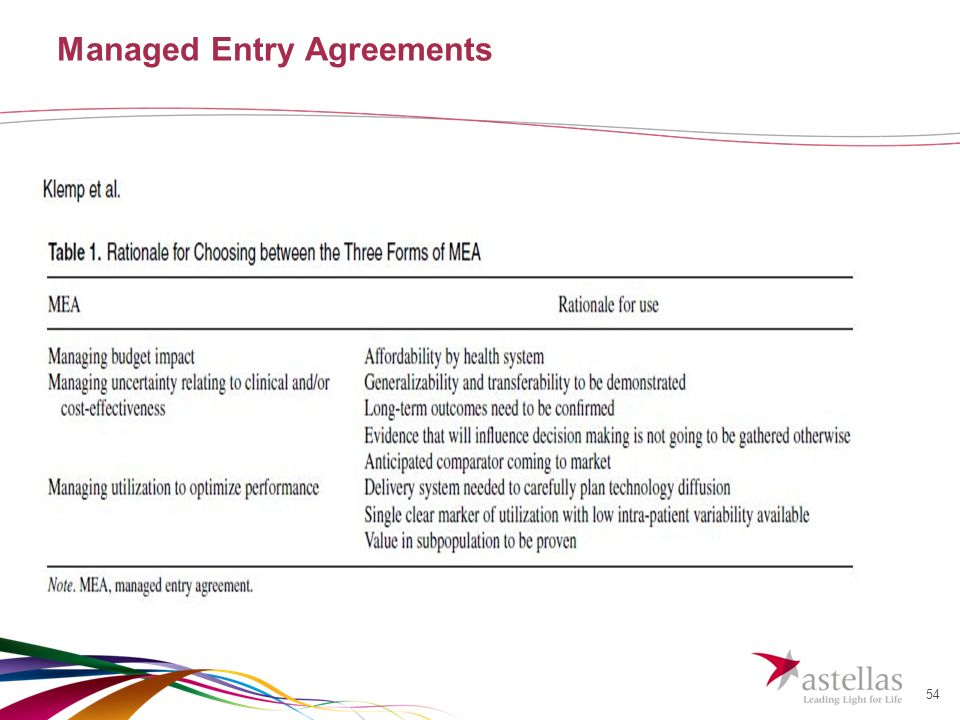 54 Managed Entry Agreements