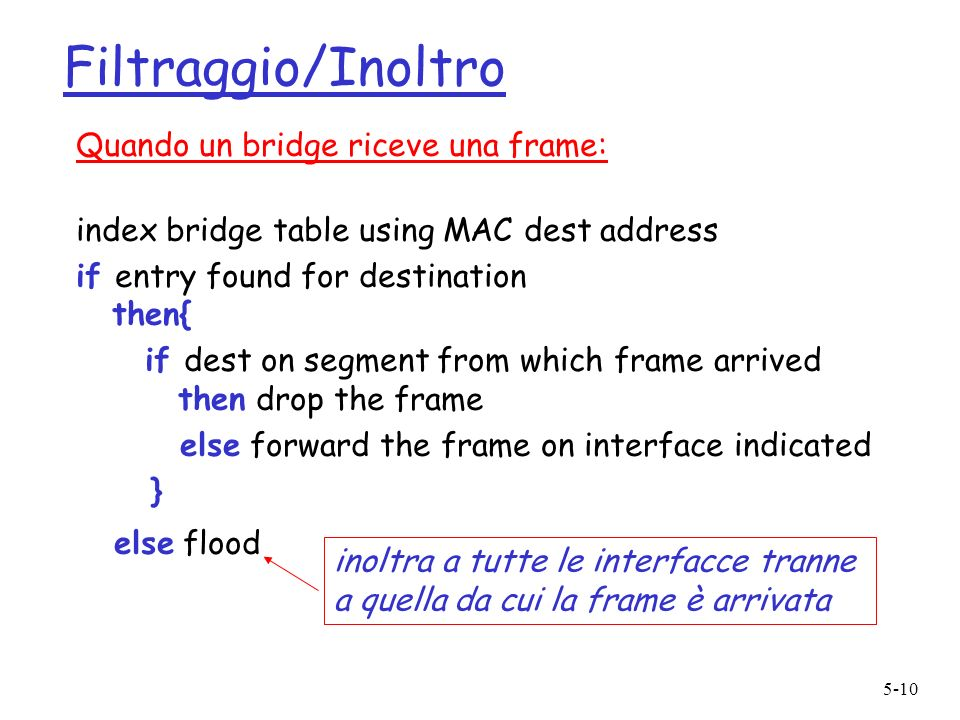5-10 Filtraggio/Inoltro Quando un bridge riceve una frame: index bridge table using MAC dest address if entry found for destination then{ if dest on segment from which frame arrived then drop the frame else forward the frame on interface indicated } else flood inoltra a tutte le interfacce tranne a quella da cui la frame è arrivata