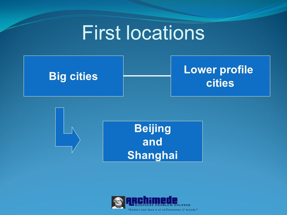 First locations Beijing and Shanghai Big cities Lower profile cities