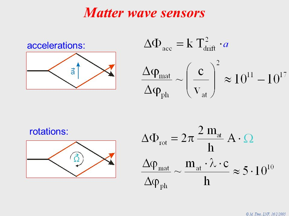 G.M. Tino, LNF, 16/2/2005 Matter wave sensors rotations: accelerations: