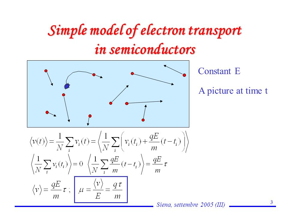 Siena, settembre 2005 (III) 3 Simple model of electron transport in semiconductors Constant E A picture at time t