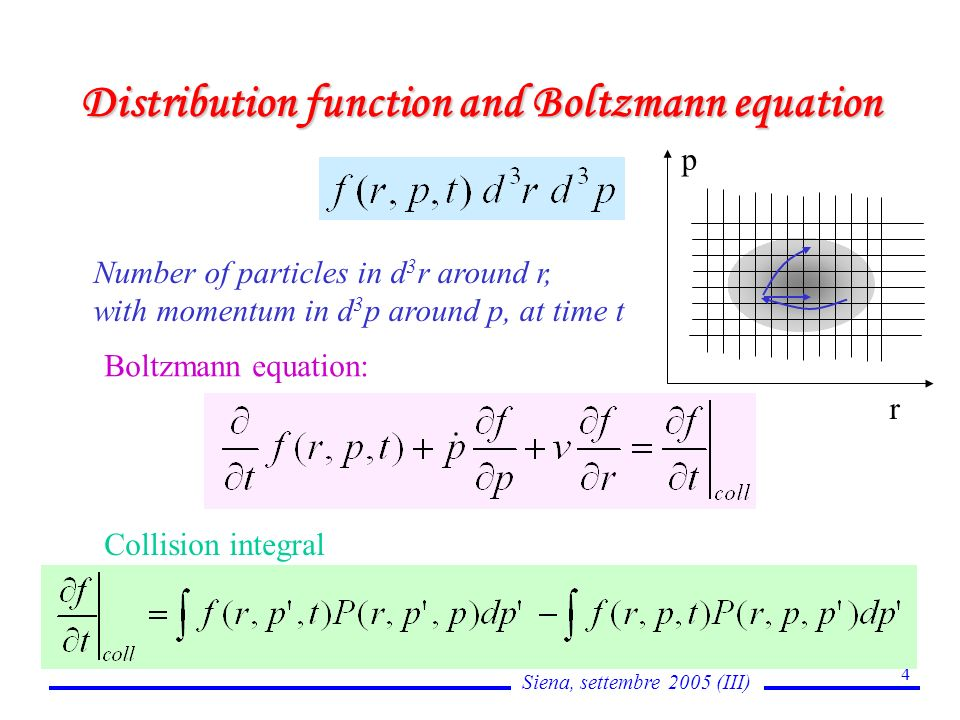Siena, settembre 2005 (III) 4 Distribution function and Boltzmann equation Number of particles in d 3 r around r, with momentum in d 3 p around p, at time t Boltzmann equation: Collision integral r p