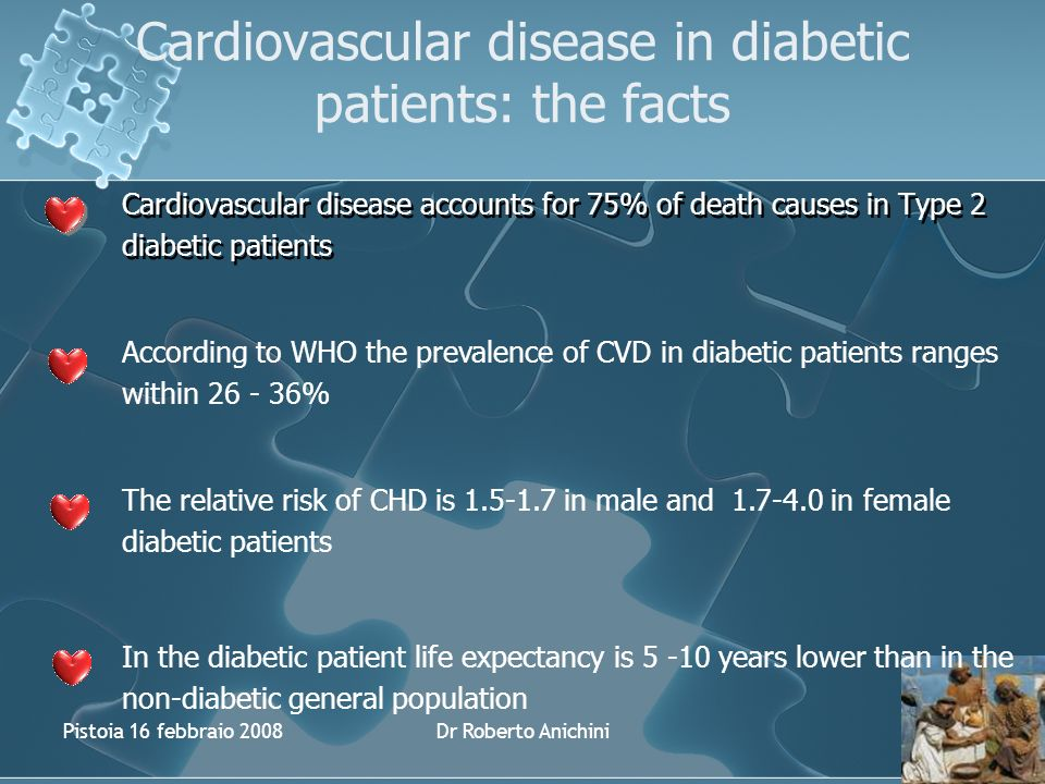 Pistoia 16 febbraio 2008Dr Roberto Anichini Cardiovascular disease in diabetic patients: the facts Cardiovascular disease accounts for 75% of death causes in Type 2 diabetic patients According to WHO the prevalence of CVD in diabetic patients ranges within 26 - 36% The relative risk of CHD is 1.5-1.7 in male and 1.7-4.0 in female diabetic patients In the diabetic patient life expectancy is 5 -10 years lower than in the non-diabetic general population