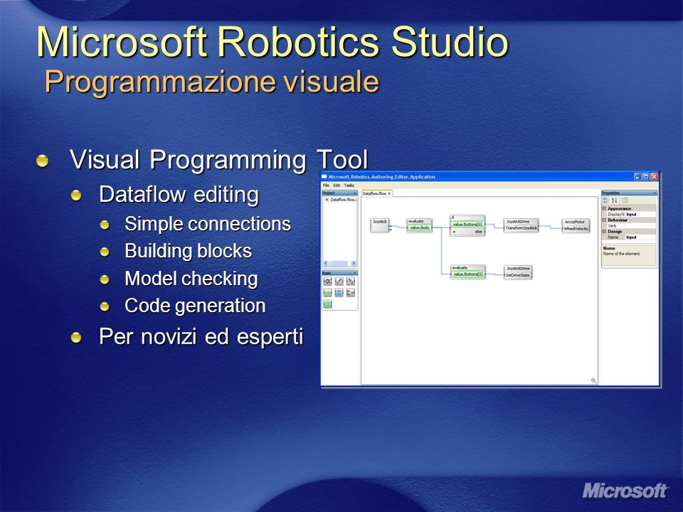 Microsoft Robotics Studio Programmazione visuale Visual Programming Tool Dataflow editing Simple connections Building blocks Model checking Code generation Per novizi ed esperti