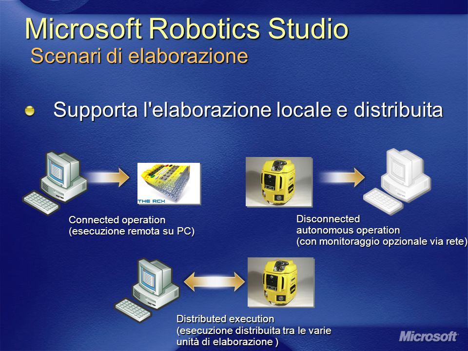 Microsoft Robotics Studio Scenari di elaborazione Supporta l elaborazione locale e distribuita Disconnected autonomous operation (con monitoraggio opzionale via rete) Distributed execution (esecuzione distribuita tra le varie unità di elaborazione ) Connected operation (esecuzione remota su PC)