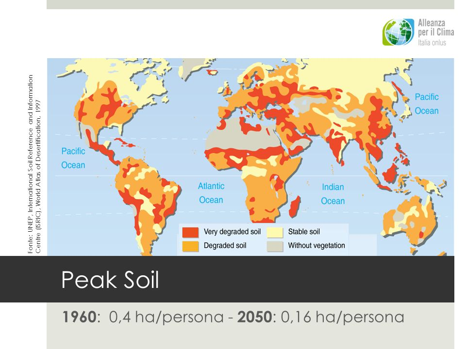 Peak Soil 1960 : 0,4 ha/persona : 0,16 ha/persona Fonte: UNEP, International Soil Reference and Information Centre (ISRIC), World Atlas of Desertification, 1997