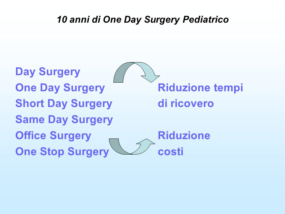 10 anni di One Day Surgery Pediatrico Day Surgery One Day SurgeryRiduzione tempi Short Day Surgerydi ricovero Same Day Surgery Office SurgeryRiduzione One Stop Surgerycosti