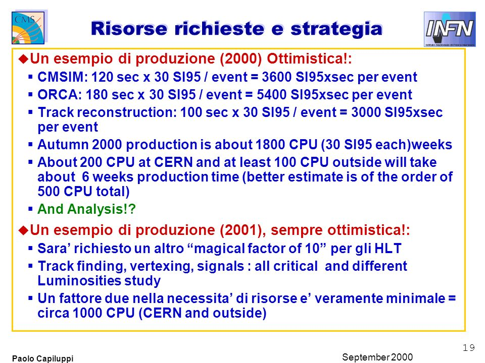 19 Paolo Capiluppi September 2000 Risorse richieste e strategia u Un esempio di produzione (2000) Ottimistica!: CMSIM: 120 sec x 30 SI95 / event = 3600 SI95xsec per event ORCA: 180 sec x 30 SI95 / event = 5400 SI95xsec per event Track reconstruction: 100 sec x 30 SI95 / event = 3000 SI95xsec per event Autumn 2000 production is about 1800 CPU (30 SI95 each)weeks About 200 CPU at CERN and at least 100 CPU outside will take about 6 weeks production time (better estimate is of the order of 500 CPU total) And Analysis!.
