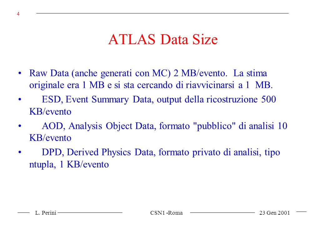 L. Perini CSN1 -Roma 23 Gen ATLAS Data Size Raw Data (anche generati con MC) 2 MB/evento.