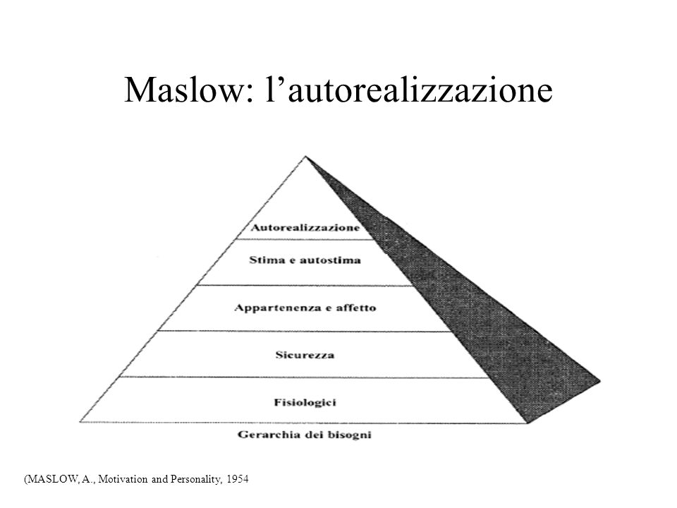Maslow: lautorealizzazione (MASLOW, A., Motivation and Personality, 1954