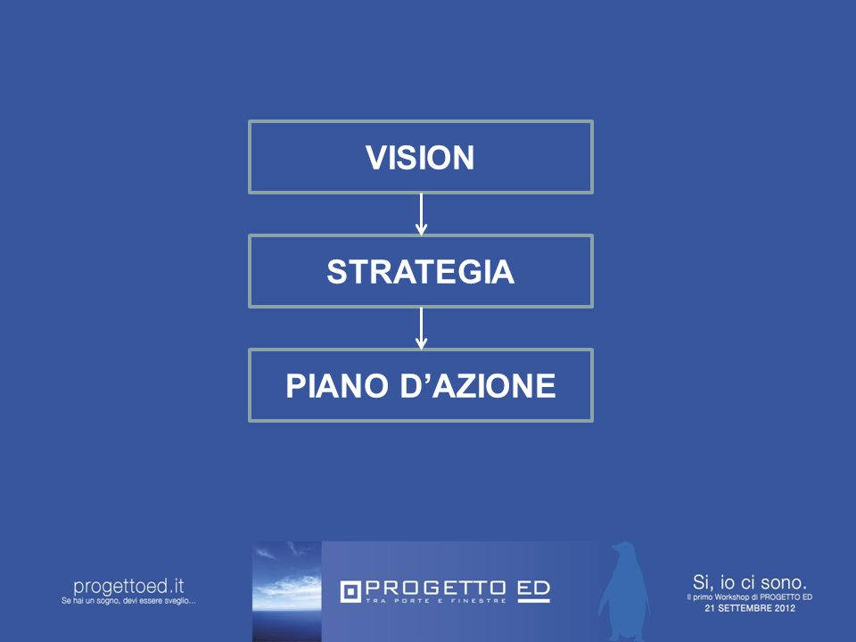 VISION STRATEGIA PIANO DAZIONE
