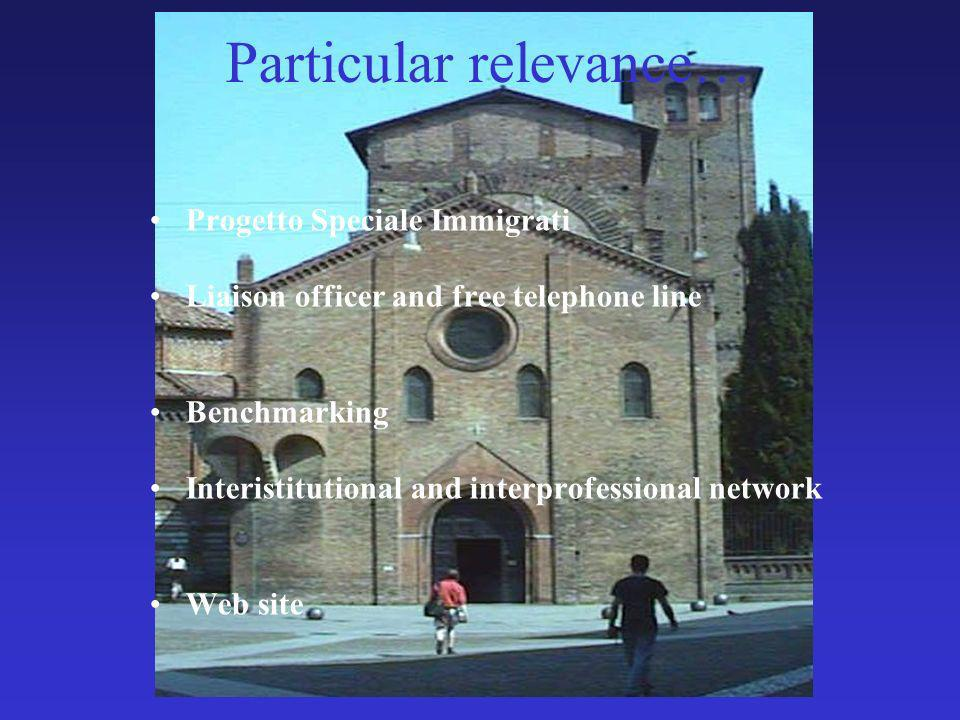 Particular relevance… Progetto Speciale Immigrati Liaison officer and free telephone line Benchmarking Interistitutional and interprofessional network Web site