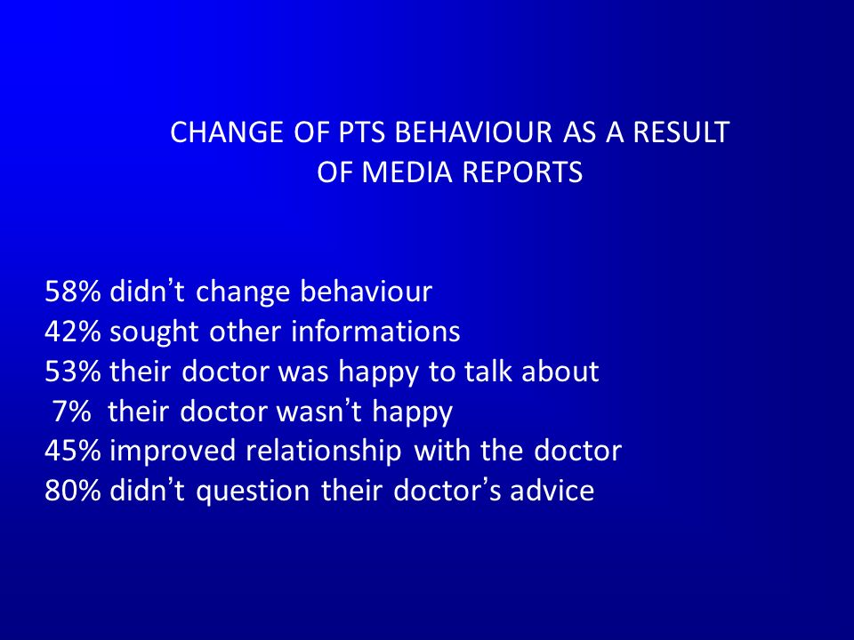 CHANGE OF PTS BEHAVIOUR AS A RESULT OF MEDIA REPORTS 58% didnt change behaviour 42% sought other informations 53% their doctor was happy to talk about 7% their doctor wasnt happy 45% improved relationship with the doctor 80% didnt question their doctors advice