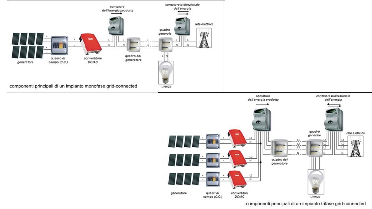 Schema Elettrico Trifase : Corso di aggiornamento cse csp ppt video online scaricare