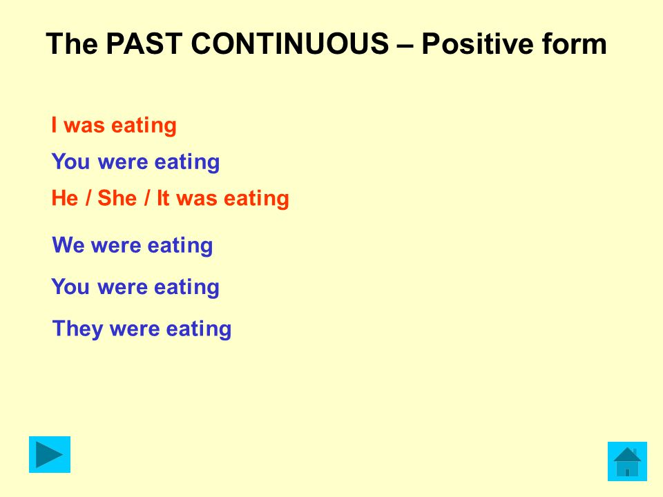 The PAST CONTINUOUS – Positive form I was eating You were eating He / She / It was eating We were eating You were eating They were eating