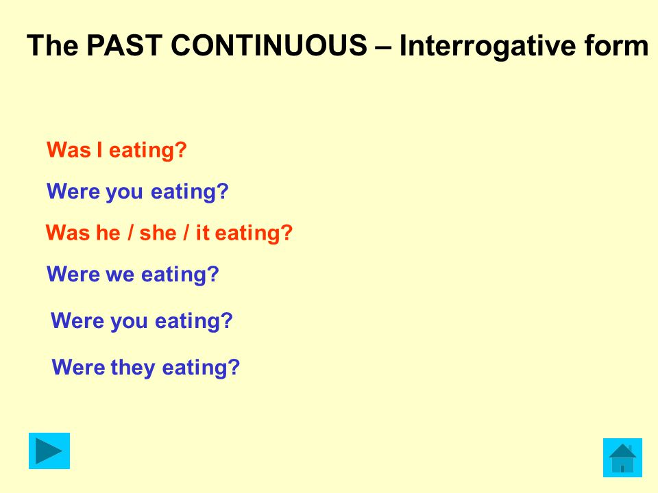The PAST CONTINUOUS – Interrogative form Was I eating.