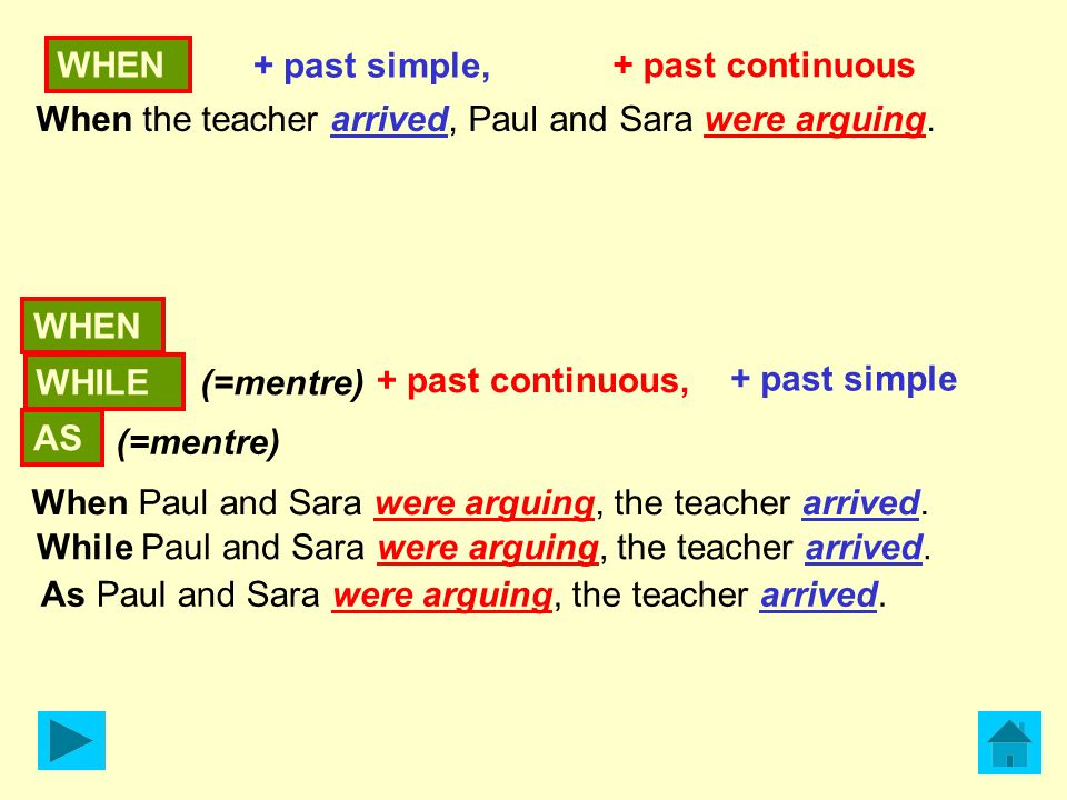 WHEN + past simple, + past continuous WHEN WHILE AS (=mentre) When the teacher arrived, Paul and Sara were arguing.