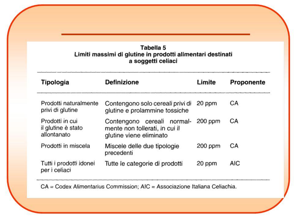 prodotti dietetici destinati a soggetti con disordini metabolici