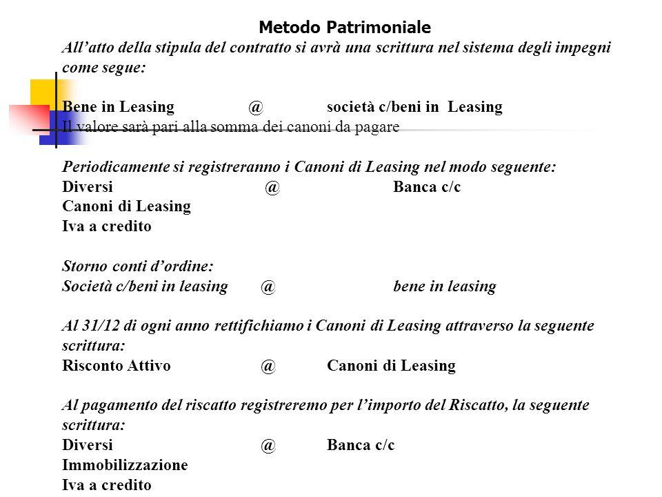 canoni leasing