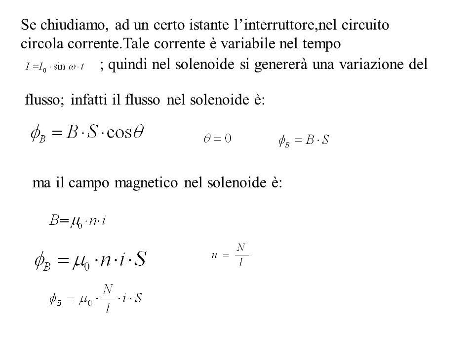 397da366af3 Tale corrente è variabile nel tempo   quindi nel solenoide si genererà una  variazione del flusso  infatti il flusso nel solenoide è  ma il campo  magnetico ...
