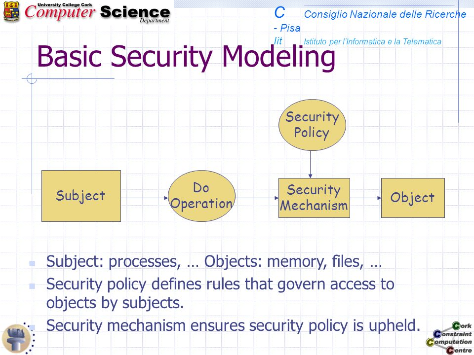 C Consiglio Nazionale delle Ricerche - Pisa Iit Istituto per lInformatica e la Telematica Basic Security Modeling Subject Do Operation Security Mechanism Object Security Policy Subject: processes, … Objects: memory, files, … Security policy defines rules that govern access to objects by subjects.