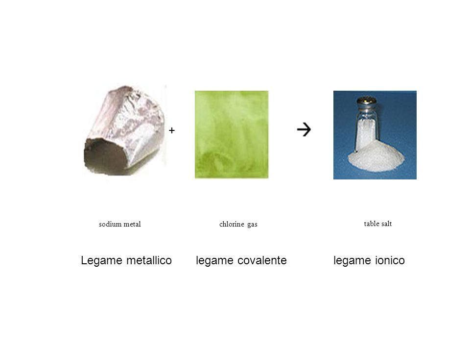 sodium metal chlorine gas table salt + Legame metallico legame covalente legame ionico