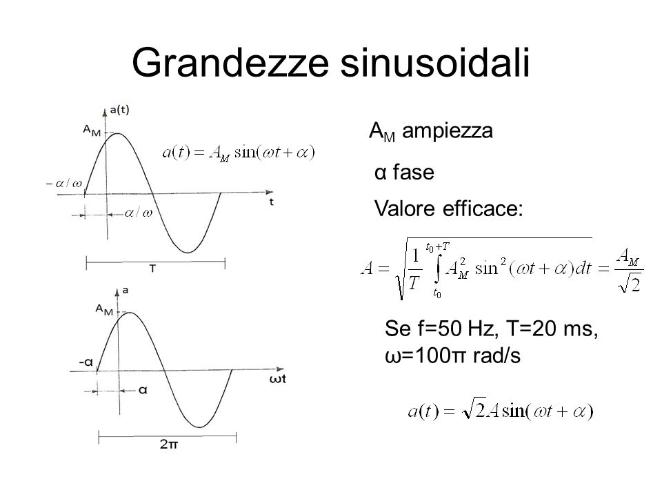 Grandezze sinusoidali A M ampiezza α fase Valore efficace: Se f=50 Hz, T=20 ms, ω=100π rad/s