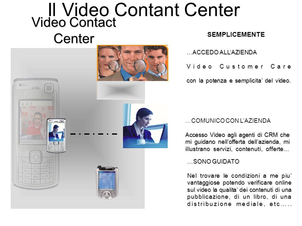 Il Video Contant Center Video Contact Center …ACCEDO ALLAZIENDA Video Customer Care con la potenza e semplicita del video.