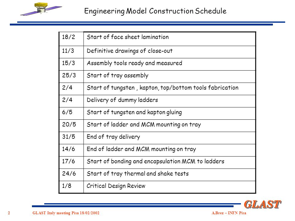 2 GLASTGLAST GLAST Italy meeting Pisa 18/02/2002 A.Brez – INFN Pisa Engineering Model Construction Schedule 18/2Start of face sheet lamination 11/3Definitive drawings of close-out 15/3Assembly tools ready and measured 25/3Start of tray assembly 2/4Start of tungsten, kapton, top/bottom tools fabrication 2/4Delivery of dummy ladders 6/5Start of tungsten and kapton gluing 20/5Start of ladder and MCM mounting on tray 31/5End of tray delivery 14/6End of ladder and MCM mounting on tray 17/6Start of bonding and encapsulation MCM to ladders 24/6Start of tray thermal and shake tests 1/8Critical Design Review